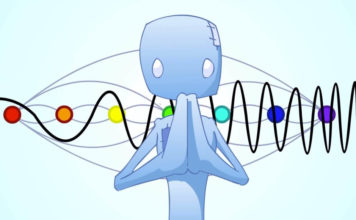 spirit-science